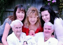 most living generations Gladys Sweeting
